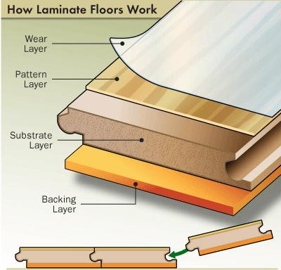 laminate-01